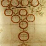 Evolution, Ethik und genetische Argumente