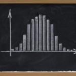 Schlechte Statistik – Das Ende einer Ära